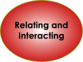 Relating & Interacting