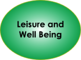 leisure & well being